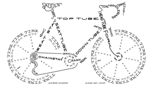 Bike+anatomy+typography